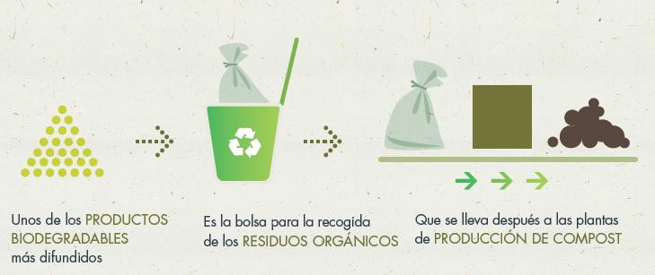 Compost 1_ES