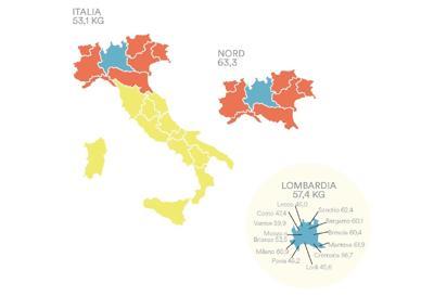 Cresce la raccolta di carta e cartone in Lombardia, +1,7%