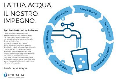 Acqua del rubinetto, quella italiana tra le migliori in Ue