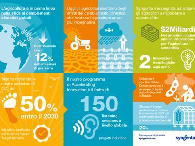 Agricoltura green, da Syngenta 2 mld di dollari in innovazione