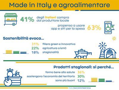La spesa agroalimentare degli italiani, green, a km 0 e 'tech'